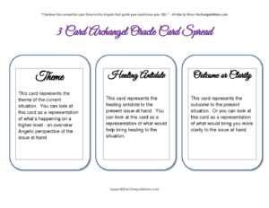 3 Card Archangel Oracle Card Spread - ArchangelsBless com